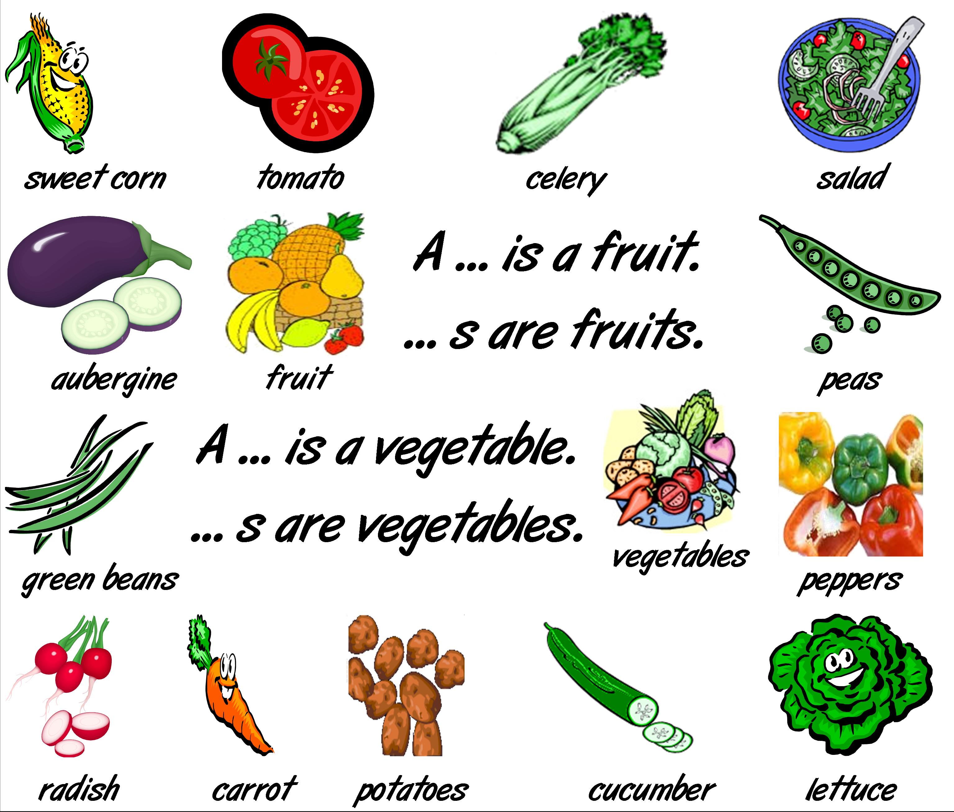 Matelic image names of fruits and vegetables